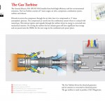 The Gas Turbine