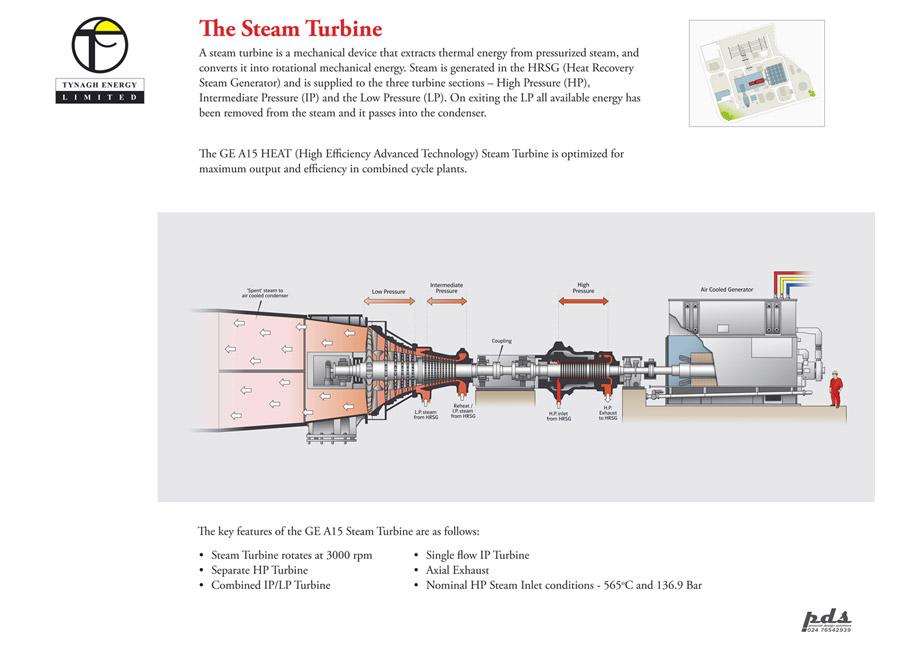 General Electric Steam Turbine Diagram Trusted Wiring Diagram